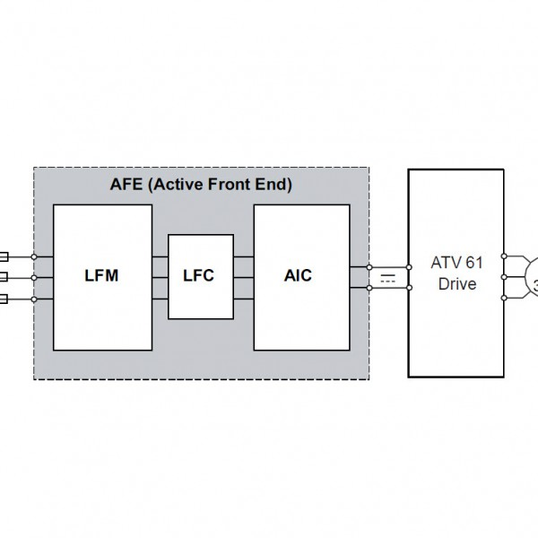 Altivar AFE (Active Front End)